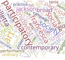 QA wordcloud 2